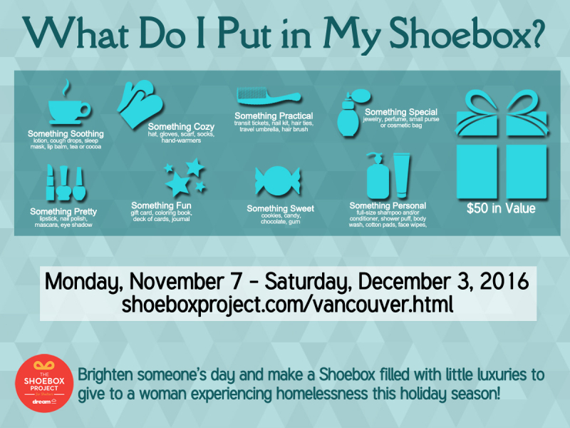 YVR2016-shoebox-image-WhatDoIPutInMyShoebox